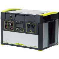 Portable Power Station Manufacturers