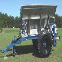 Fertilizer Spreader Manufacturers