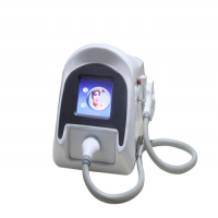 Intense Pulsed Light System Manufacturers