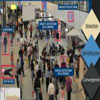 Video Analytics Manufacturers