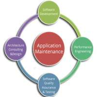 Adaptive Maintenance Services Manufacturers