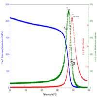 Mechanical Thermal Analysis Manufacturers