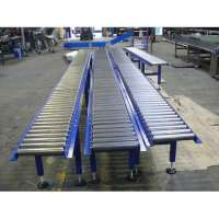 Roller Conveyor System Importers