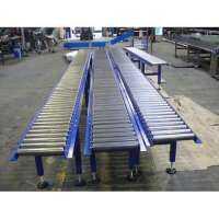 Roller Conveyor System Manufacturers