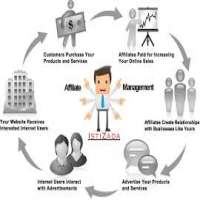 Affiliate Marketing Management Service Manufacturers