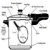 Pressure Cooker Parts Manufacturers
