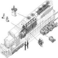 Locomotive Components Manufacturers