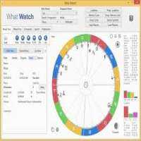 Astrology Software Manufacturers