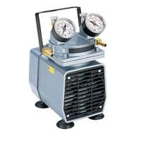 Vacuum Pressure Pumps Manufacturers