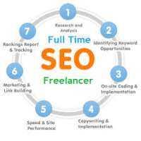 Freelance SEO Service Manufacturers