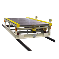 Roll Transfer Car Manufacturers