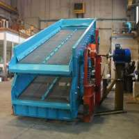Inclined Screens Manufacturers