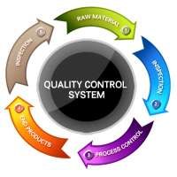 Raw Materials Inspection Manufacturers