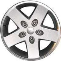 Aluminum Wheels Manufacturers