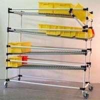 FIFO Rack Manufacturers