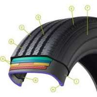 Tire Parts Manufacturers