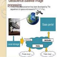 Satellite Image Processing Manufacturers