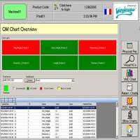 Statistical Process Control Software Importers