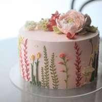 Cake Decorations Manufacturers