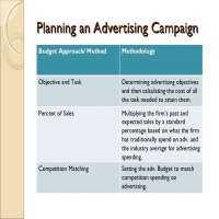 Campaign Planning Manufacturers