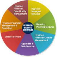 Enterprise IT Management Services Manufacturers
