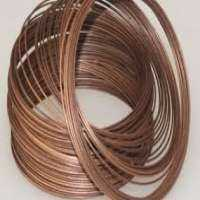 Nickel Alloy Wire Manufacturers