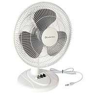 Oscillating Fan Manufacturers