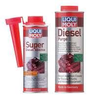 柴油添加剂 制造商