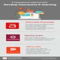 Interactive E-Learning Solutions Manufacturers