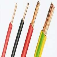 Single Conductor Cable Manufacturers