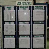 Display Boards Manufacturers