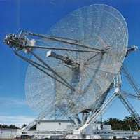 Radar Antenna Manufacturers