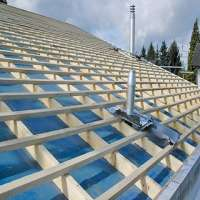 Roofing Membranes Manufacturers