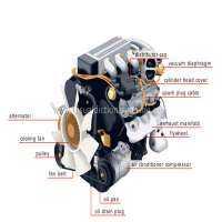 汽油发动机 制造商