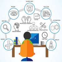 Automated Testing Service Manufacturers