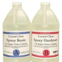 Liquid Photopolymer Resin Manufacturers