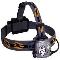 Headlamps Manufacturers