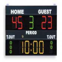 Electronic Scoreboard Manufacturers