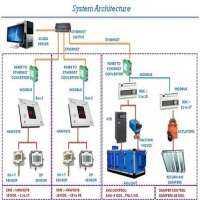 BMS自动化 制造商