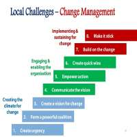 Local Project Management Manufacturers