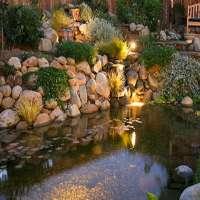 LED Pond Light Manufacturers