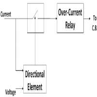 Directional Relay Manufacturers
