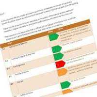 Pre Purchase Survey Manufacturers