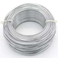 Aluminum Wires Manufacturers