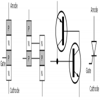 晶闸管 制造商