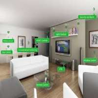 Home Automation Services Manufacturers