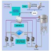 水泵房自动化 制造商