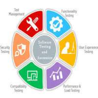 Automation Testing Services Manufacturers