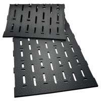 Rubber Coverings Manufacturers