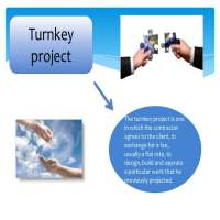 Turnkey Projects Manufacturers